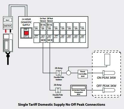 Single Tariff Domestic Supply No Off Peak Connection domestic installation diagram on wiring diagram on off switch