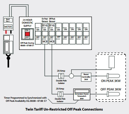 Twin Tariff Un Restricted Off Peak Connections pulsacoil stainless pulsacoil pcs the pulsacoil replacement vedhas off peak meter wiring diagram at couponss.co